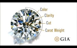 Free Diamond Class - No Purchase Necessary - Boston Diamond Studio